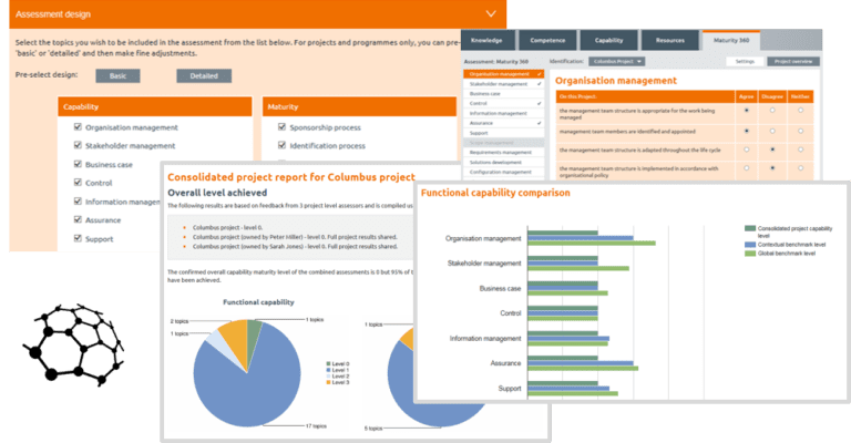 Praxis launches free capability maturity tool