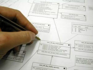 documenting the business requirements